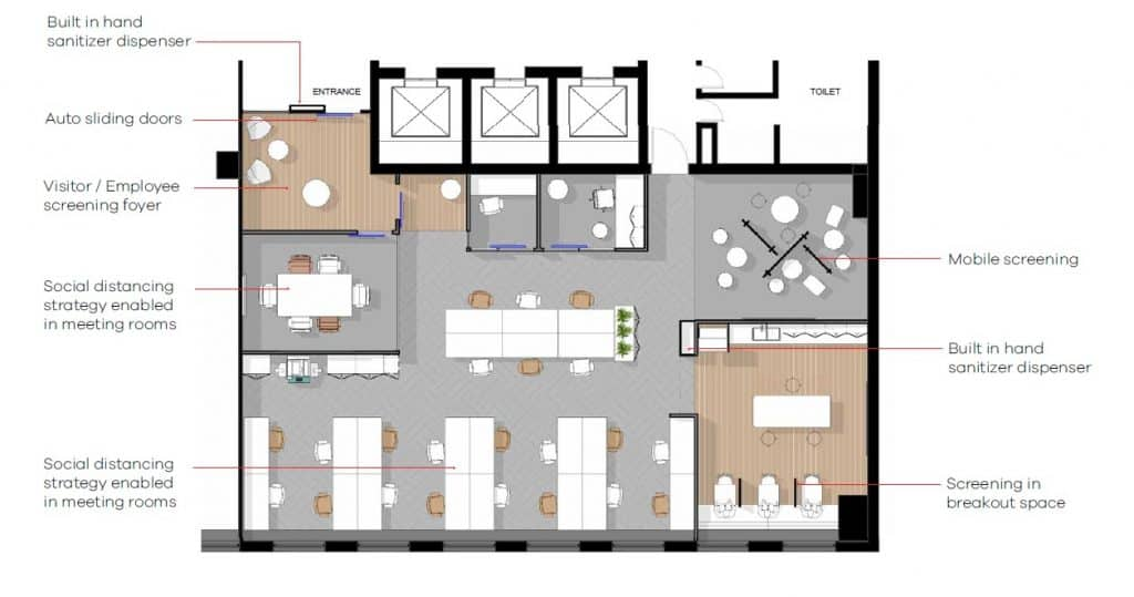 Will COVID-19 Impact the Size of Offices? | Contour Interiors